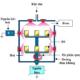 Phương pháp hồ quang chân không và ứng dụng trong chế tạo màng cứng